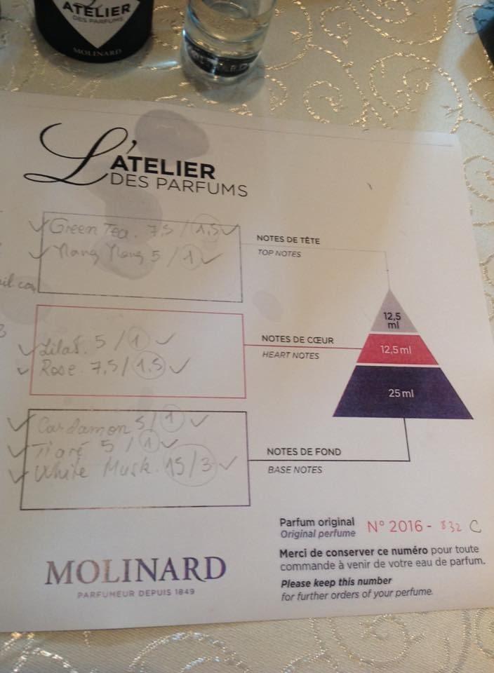 molinard-beautybarometer-workshopbeautik